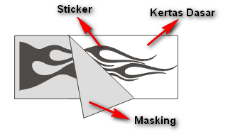 cara menempelkan cutting sticker